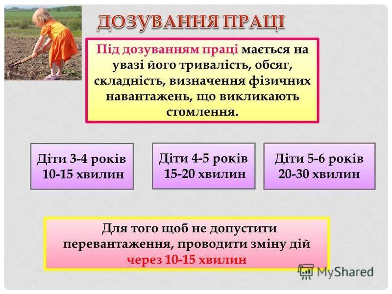 Під дозуванням праці мається на увазі його тривалість, обсяг, складність, визначення фізичних навантажень, що викликають стомлення. Для того щоб не допустити перевантаження, проводити зміну дій через 10-15 хвилин Діти 5-6 років 20-30 хвилин Діти 4-5