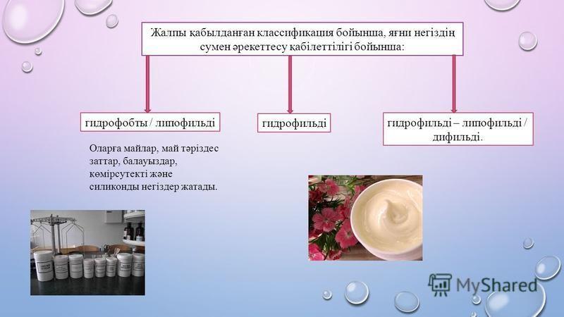 Жалпы қабылданған классификация бойынша, яғни негіздің сумин әрекеттесу қабілеттілігі бойынша: гидрофобты / липофильді гидрофильді гидрофильді – липофильді / дифильді. Оларға майлар, май тәріздес затрат, балауыздар, көмірсутекті және силиконды негізд