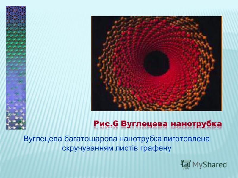 Вуглецева багатошарова нанотрубка виготовлена скручуванням листів графену