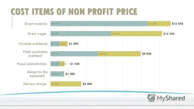 COST ITEMS OF NON PROFIT PRICE