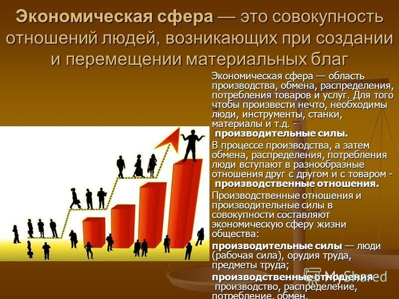 Экономическая сфера это совокупность отношений людей, возникающих при создании и перемещении материальных благ Экономическая сфера область производства, обмена, распределения, потребления товаров и услуг. Для того чтобы произвести нечто, необходимы л
