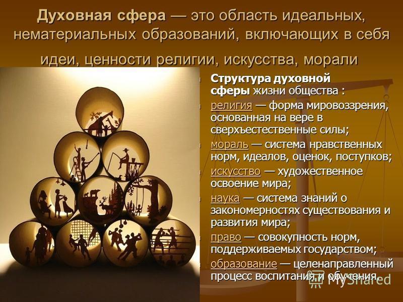 Духовная сфера это область идеальных, нематериальных образований, включающих в себя идеи, ценности религии, искусства, морали Духовная сфера это область идеальных, нематериальных образований, включающих в себя идеи, ценности религии, искусства, морал
