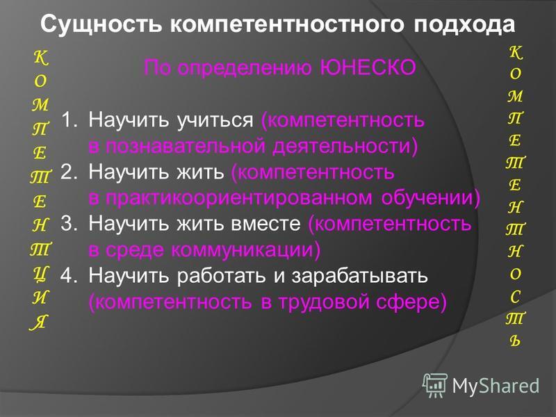 Сущность компетентностного подхода КОМПЕТЕНТЦИЯКОМПЕТЕНТЦИЯ КОМПЕТЕНТНОСТЬКОМПЕТЕНТНОСТЬ По определению ЮНЕСКО 1. Научить учиться (компетентность в познавательной деятельности) 2. Научить жить (компетентность в практико ориентированном обучении) 3. Н