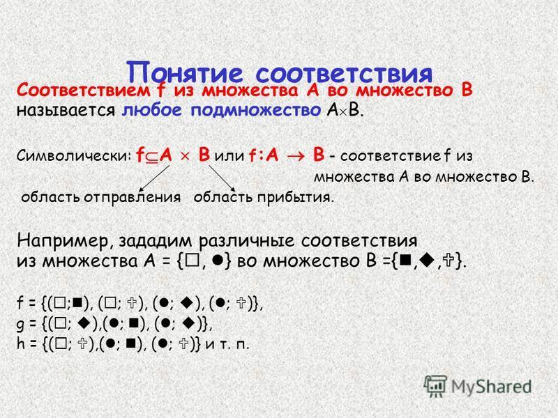 Понятие соответствия Соответствием f из множества А во множество В называется любое подмножество А В. Символически: f А В или f :А В - соответствие f из множества А во множество В. область отправления область прибытия. Например, зададим различные соо