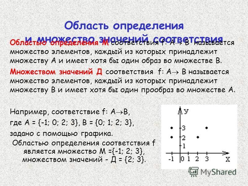 Область определения и множество значений соответствия Областью определения М соответствия f: A B называется множество элементов, каждый из которых принадлежит множеству А и имеет хотя бы один образ во множестве В. Множеством значений Д соответствия f
