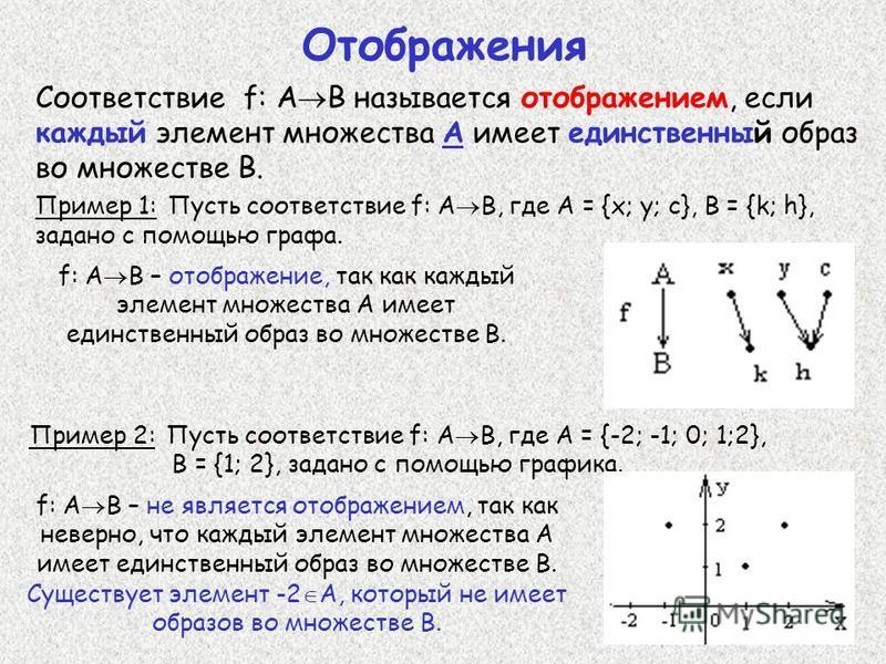 Отображения Соответствие f: A B называется отображением, если каждый элемент множества А имеет единственный образ во множестве В. Пример 1: Пусть соответствие f: А В, где А = {х; у; с}, В = {k; h}, задано c помощью графа. f: А В – отображение, так ка