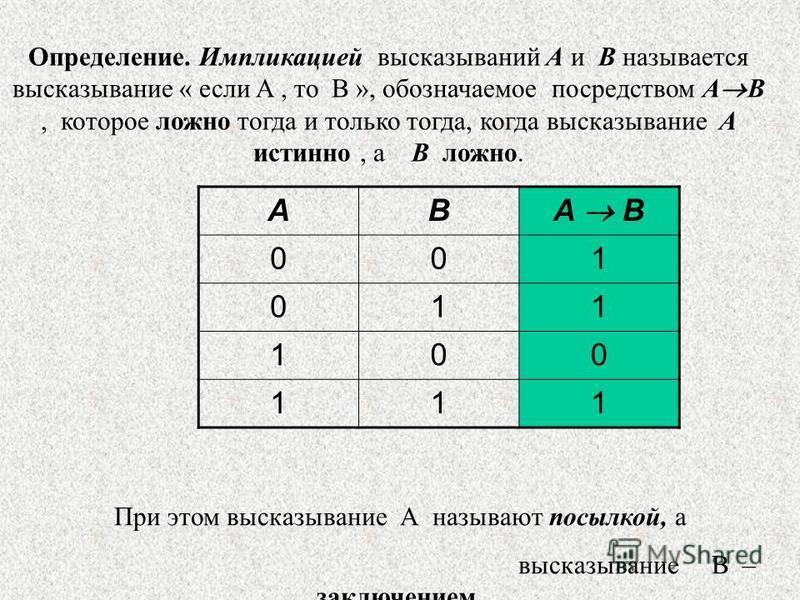 Определение. Импликацией высказываний A и B называется высказывание « если A, то B », обозначаемое посредством A B, которое ложно тогда и только тогда, когда высказывание A истинно, а B ложно. AB A B 001 011 100 111 При этом высказывание А называют п