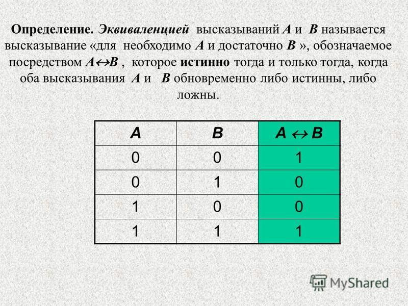 Определение. Эквиваленцией высказываний A и B называется высказывание «для необходимо А и достаточно В », обозначаемое посредством A B, которое истинно тогда и только тогда, когда оба высказывания A и B обновременно либо истинны, либо ложны. AB A B 0