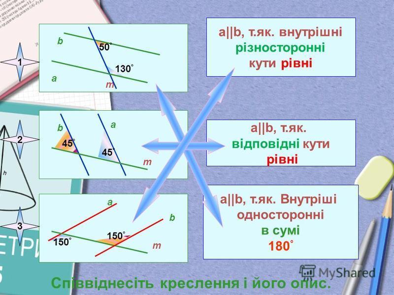 a b m 50 ° 130 ° a b m a b m 45 ° 150 ° a||b, т.як. внутрішні різносторонні кути рівні a||b, т.як. відповідні кути рівні a||b, т.як. Внутріші односторонні в сумі 180 ° 1 2 3 Співвіднесіть креслення і його опис.