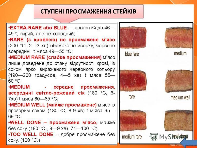 СТУПЕНІ ПРОСМАЖЕННЯ СТЕЙКІВ EXTRA-RARE або BLUE прогрітий до 46 49 °, сирий, але не холодний; RARE (з кровлею) не просмажене мясо (200 °C, 23 хв) обсмажене зверху, червоне всередині, t мяса 4955 °C; MEDIUM RARE (слабке просмаження) м'ясо лише доведен
