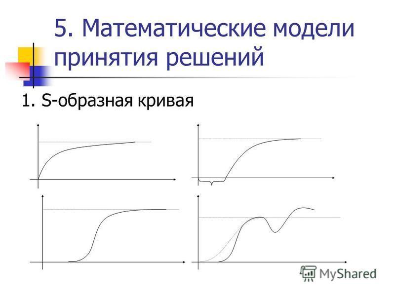 5. Математические модели принятия решений 1. S-образная кривая