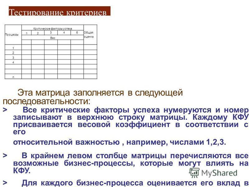 Тестирование критериев Процессы Критические факторы успеха Общая оценка 12 345 Вес 1 2 3 4 п Эта матрица заполняется в следующей последовательности: > Все критические факторы успеха нумеруются и номер записывают в верхнюю строку матрицы. Каждому КФУ