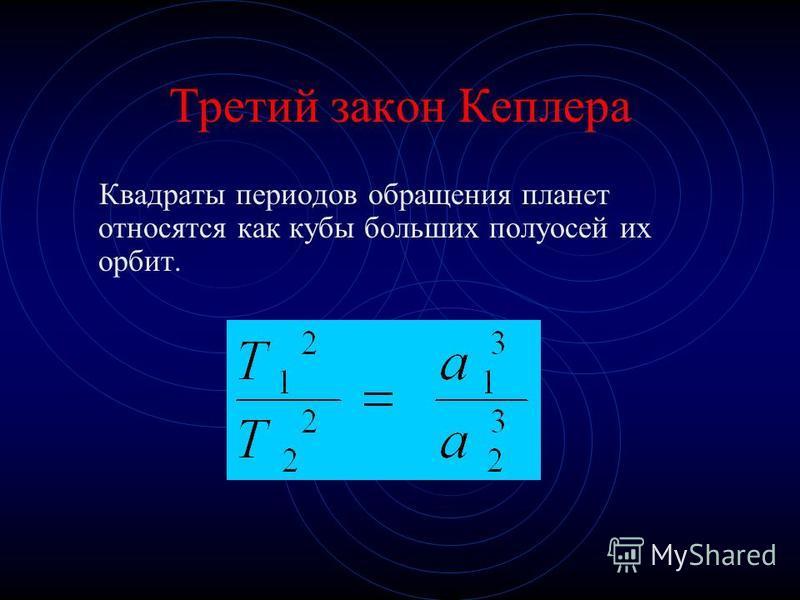 Третий закон Кеплера Квадраты периодов обращения планет относятся как кубы больших полуосей их орбит.