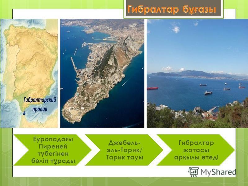 Гибралтарский пролив. Отделяет Африку от Пиренейского полуострова Европы. Назван по скале Гибралтар на европейской стороне пролива. Современная форма названия скалы возникла в результате многовекового употребления и трансформации первичного арабского