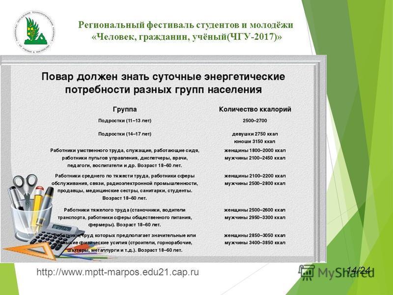 http://www.mptt-marpos.edu21.cap.ru 14/24 Региональный фестиваль студентов и молодёжи «Человек, гражданин, учёный(ЧГУ-2017)»