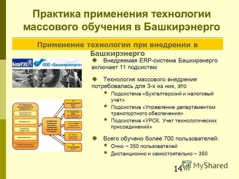 14 Практика применения технологии массового обучения в Башкирэнерго Внедряемая ERP-система Башкирэнерго включает 11 подсистем Технология массового внедрения потребовалась для 3-х из них, это Подсистема « Бухгалтерский и налоговый учет » Подсистема «