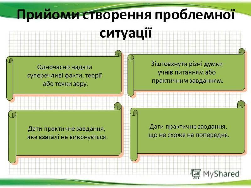 Прийоми створення проблемної ситуації Одночасно надати суперечливі факти, теорії або точки зору. Одночасно надати суперечливі факти, теорії або точки зору. Зіштовхнути різні думки учнів питанням або практичним завданням. Зіштовхнути різні думки учнів
