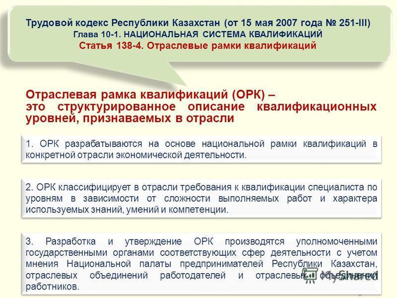 8 Трудовой кодекс Республики Казахстан (от 15 мая 2007 года 251-III) Глава 10-1. НАЦИОНАЛЬНАЯ СИСТЕМА КВАЛИФИКАЦИЙ Статья 138-4. Отраслевые рамки квалификаций Отраслевая рамка квалификаций (ОРК) – это структурированное описание квалификационных уровн