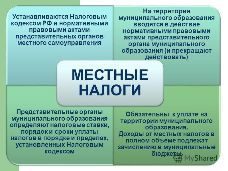Устанавливаются Налоговым кодексом РФ и нормативными правовыми актами представительных органов местного самоуправления На территории муниципального образования вводятся в действие нормативными правовыми актами представительного органа муниципального