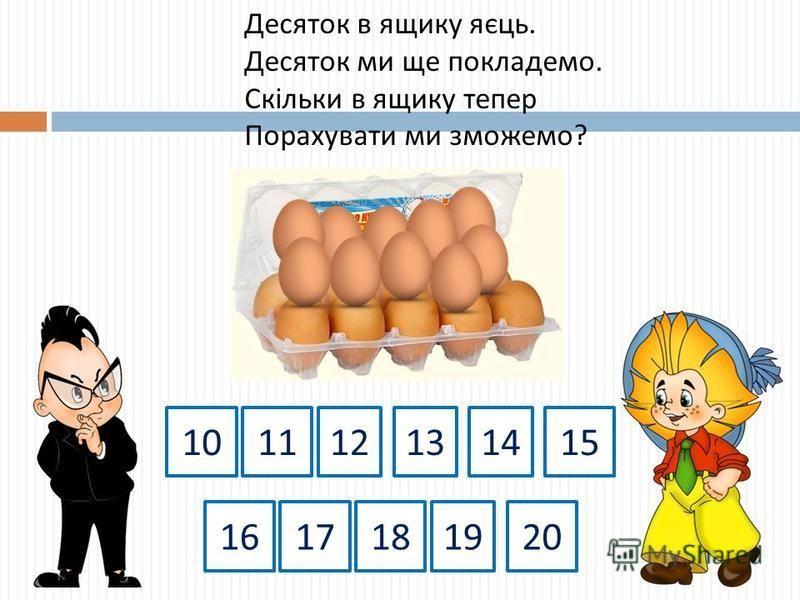 1012131411 1617181920 Десяток в ящику яєць. Ми п'ять ще покладемо. Скільки в ящику тепер Порахувати ми зможемо? 15