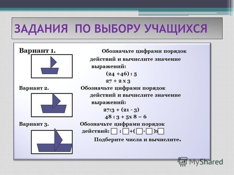 ЗАДАНИЯ ПО ВЫБОРУ УЧАЩИХСЯ Вариант 1. Обозначьте цифрами порядок действий и вычислите значение выражений: (24 +46) : 5 27 + 2 х 3 Вариант 2. Обозначьте цифрами порядок действий и вычислите значение выражений: 27:3 + (21 - 3) 48 : 3 + 5 х 8 – 6 Вариан