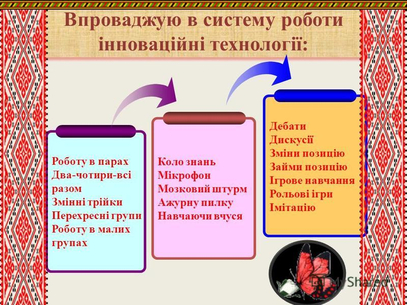 Інтерактивні технології кооперативного навчання: - робота в парах; -Ротаційні (змінювані) трійки; Робота в малих групах («Діалог», «Синтез думок», «Пошук інформації», «Коло ідей», «Спільний проект») -два - чотири – всі разом; -Акваріум інтерактивні т