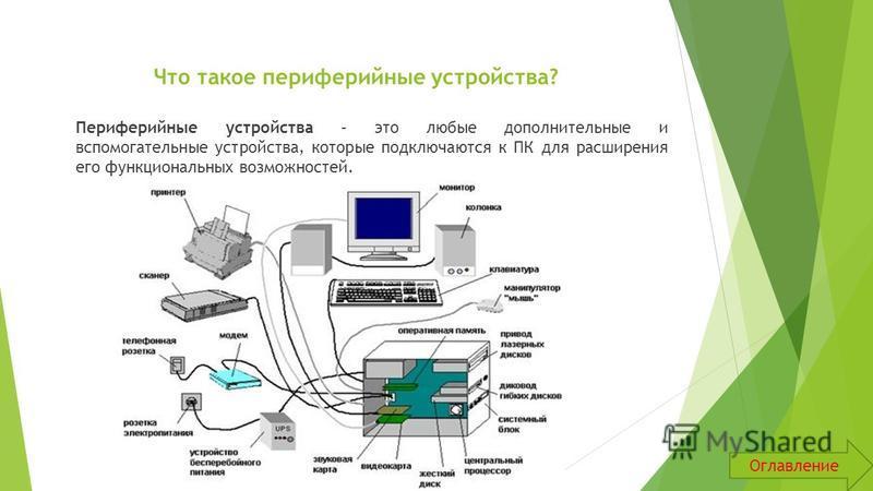 Периферийные устройства – это любые дополнительные и вспомогательные устройства, которые подключаются к ПК для расширения его функциональных возможностей. Что такое периферийные устройства? Оглавление