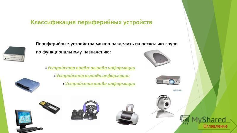 Периферийные устройства можно разделить на несколько групп по функциональному назначению: Устройства ввода-вывода информации Устройства ввода-вывода информации Устройства вывода информации Устройства вывода информации Устройства ввода информации Устр