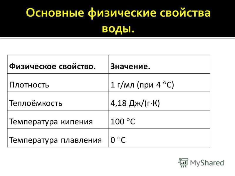 Физическое свойство.Значение. Плотность 1 г/мл (при 4 °С) Теплоёмкость 4,18 Дж/(гК) Температура кипения 100 °С Температура плавления 0 °С