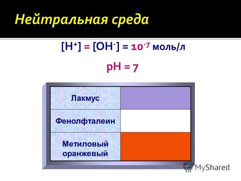 [Н + ] = [ОН - ] = 10 -7 моль/л рН = 7 Лакмус Фенолфталеин Метиловый оранжевый