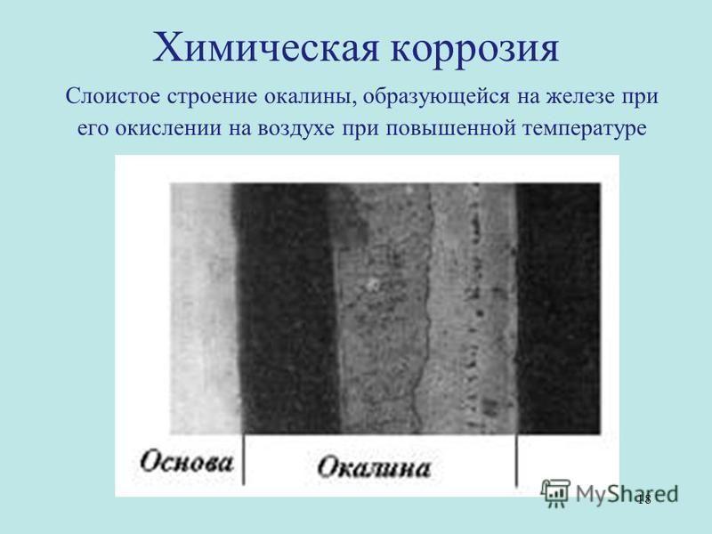 Химическая коррозия Слоистое строение окалины, образующейся на железе при его окислении на воздухе при повышенной температуре 18