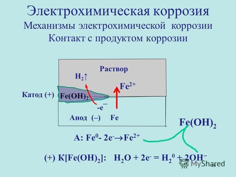 Fe(OH) 2 Раствор Анод (–) Fe Катод (+) -e¯ Fe(OH) 2 H 2 Fe 2+ Fe(OH) 2 А: Fe 0 - 2e - Fe 2+ (+) К[Fe(OH) 2 ]: Н 2 О + 2 е - = Н 2 0 + 2ОН Электрохимическая коррозия Механизмы электрохимической коррозии Контакт с продуктом коррозии 46