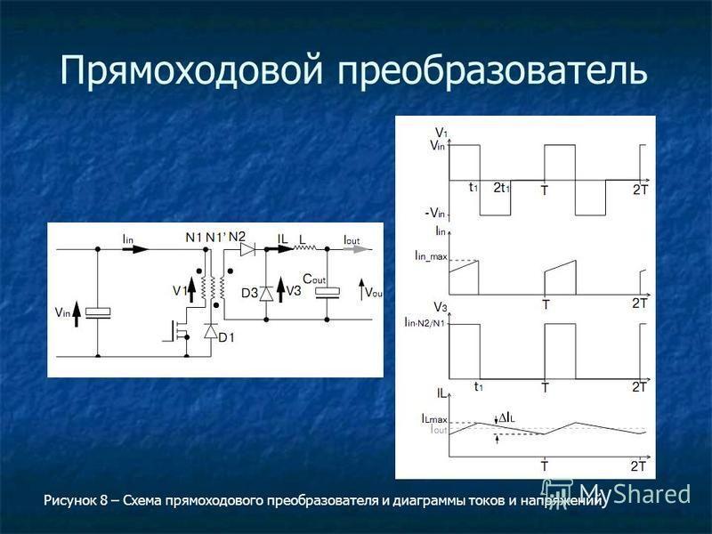 Прямоходовой преобразователь Рисунок 8 – Схема прямоходового преобразователя и диаграммы токов и напряжений