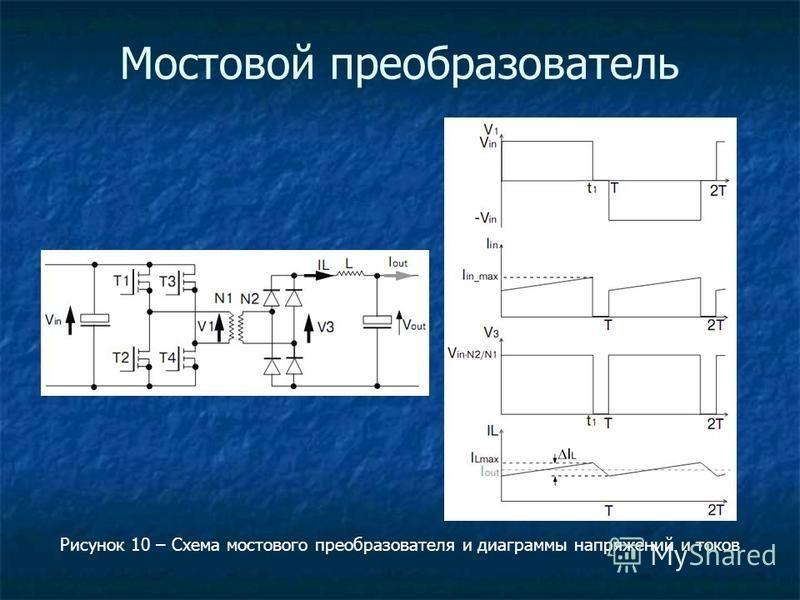 Мостовой преобразователь Рисунок 10 – Схема мостового преобразователя и диаграммы напряжений и токов