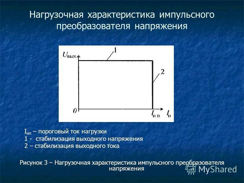 Нагрузочная характеристика импульсного преобразователя напряжения Рисунок 3 – Нагрузочная характеристика импульсного преобразователя напряжения I нп – пороговый ток нагрузки 1 - стабилизация выходного напряжения 2 – стабилизация выходного тока