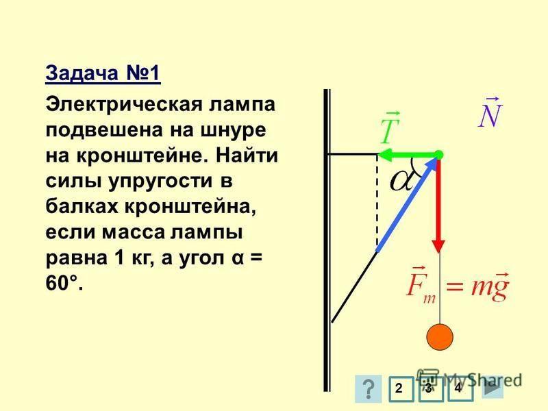 Задача 1 Электрическая лампа подвешена на шнуре на кронштейне. Найти силы упругости в балках кронштейна, если масса лампы равна 1 кг, а угол α = 60°. 23 4