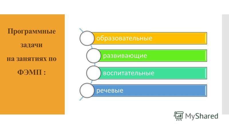 Программные задачи на занятиях по ФЭМП :