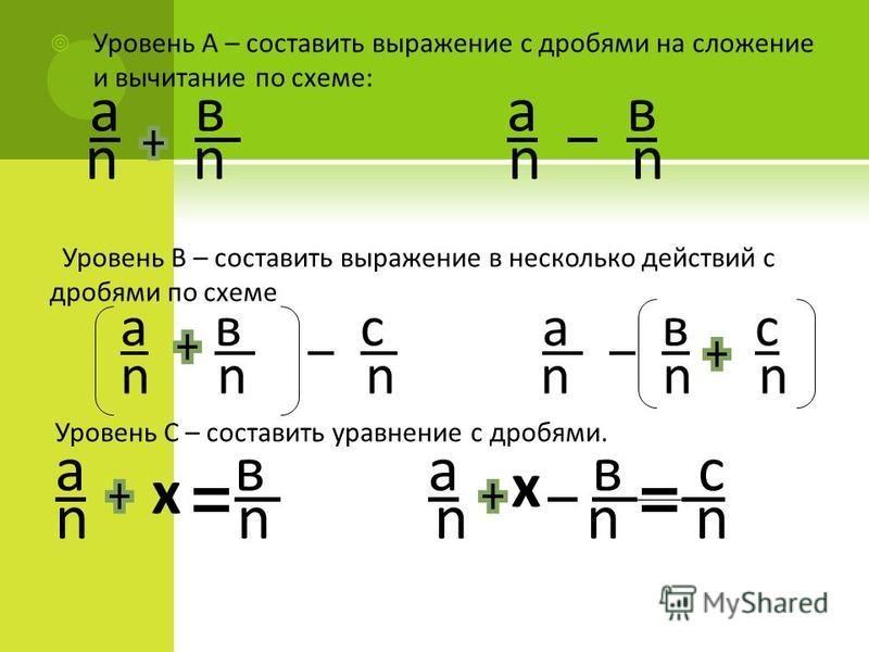 Уровень А – составить выражение с дробями на сложение и вычитание по схеме: а в а в n n n n Уровень В – составить выражение в несколько действий с дробями по схеме а в с а в с n n n n n n Уровень С – составить уравнение с дробями. а в а в с n n n n n