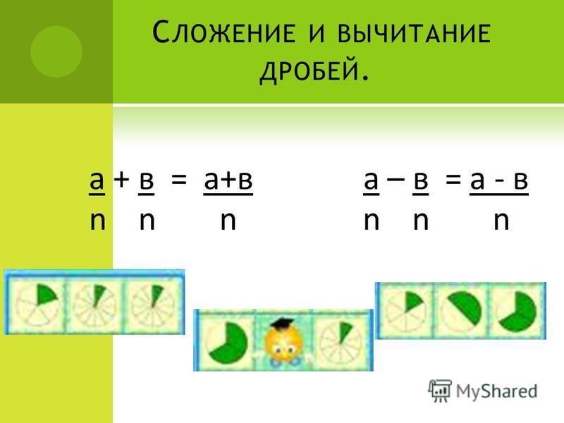 С ЛОЖЕНИЕ И ВЫЧИТАНИЕ ДРОБЕЙ. а + в = а+в а – в = а - в n n n