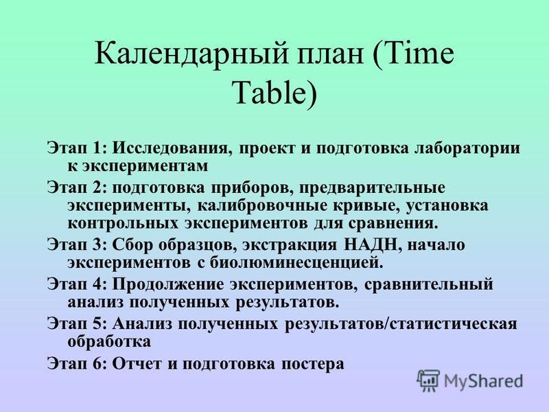 Календарный план (Time Table) Этап 1: Исследования, проект и подготовка лаборатории к экспериментам Этап 2: подготовка приборов, предварительные эксперименты, калибровочные кривые, установка контрольных экспериментов для сравнения. Этап 3: Сбор образ