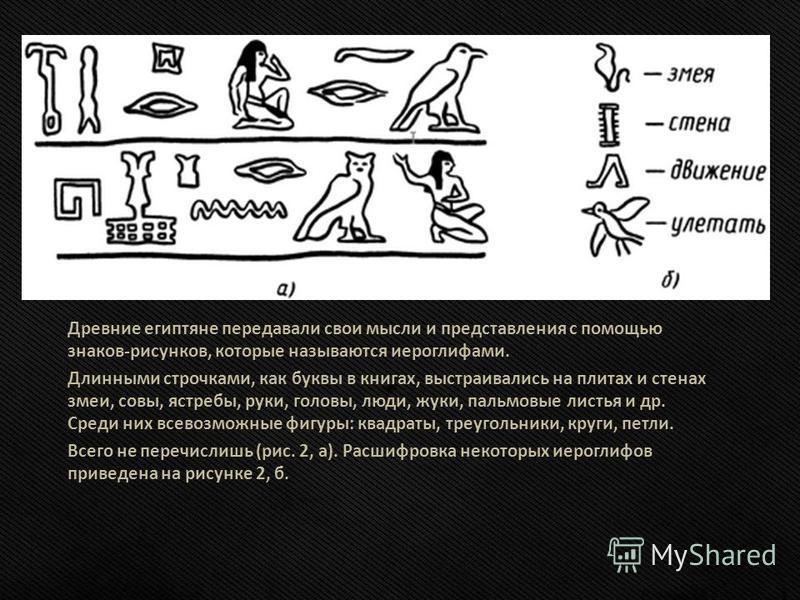 Древние египтяне передавали свои мысли и представления с помощью знаков-рисунков, которые называются иероглифами. Длинными строчками, как буквы в книгах, выстраивались на плитах и стенах змеи, совы, ястребы, руки, головы, люди, жуки, пальмовые листья
