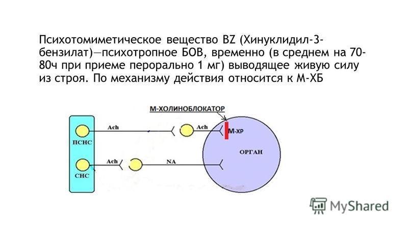 Психотомиметическое вещество BZ (Хинуклидил-3- бензилат)психотропное БОВ, временно (в среднем на 70- 80 ч при приеме перорально 1 мг) выводящее живую силу из строя. По механизму действия относится к М-ХБ