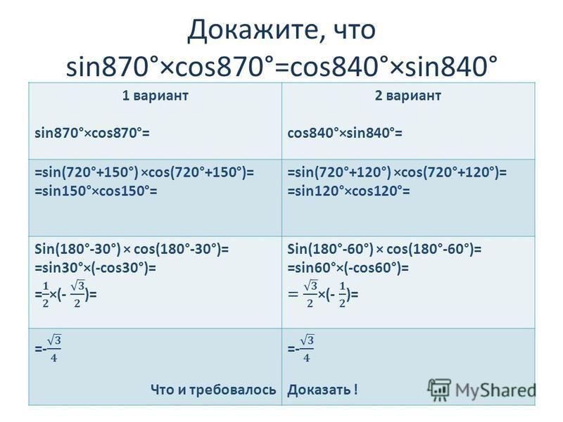 Докажите, что sin870°×cos870°=cos840°×sin840° 1 вариант sin870°×cos870°= 2 вариант cos840°×sin840°= =sin(720°+150°) ×cos(720°+150°)= =sin150°×cos150°= =sin(720°+120°) ×cos(720°+120°)= =sin120°×cos120°=