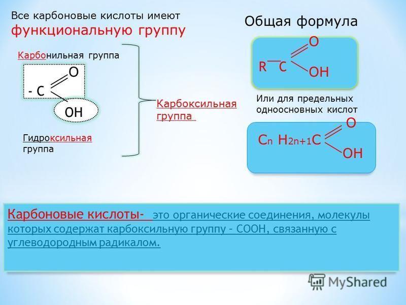 Все карбоновые кислоты имеют функциональную группу - С ОН О Карбонильная группа Гидроксильная группа Карбоксильная группа Общая формула R C ОН О С n Н 2n+1 С Или для предельных одноосновных кислот О ОН Карбоновые кислоты- это органические соединения,