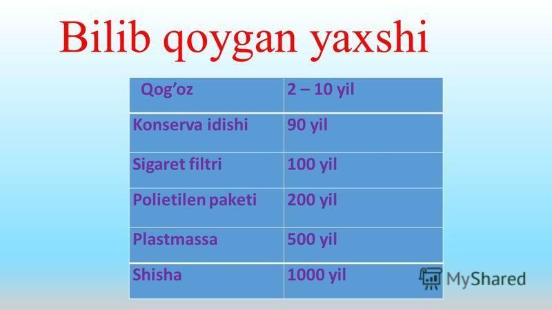 Qogoz2 – 10 yil Konserva idishi90 yil Sigaret filtri100 yil Polietilen paketi200 yil Plastmassa500 yil Shisha1000 yil Bilib qoygan yaxshi