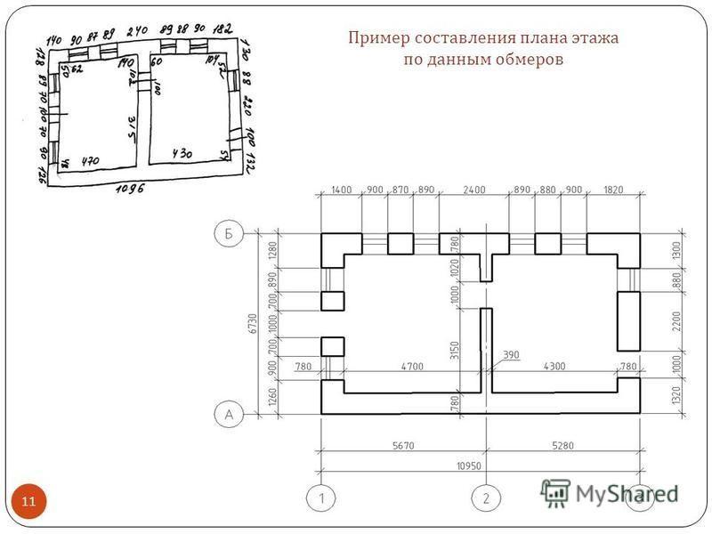 11 Пример составления плана этажа по данным обмеров