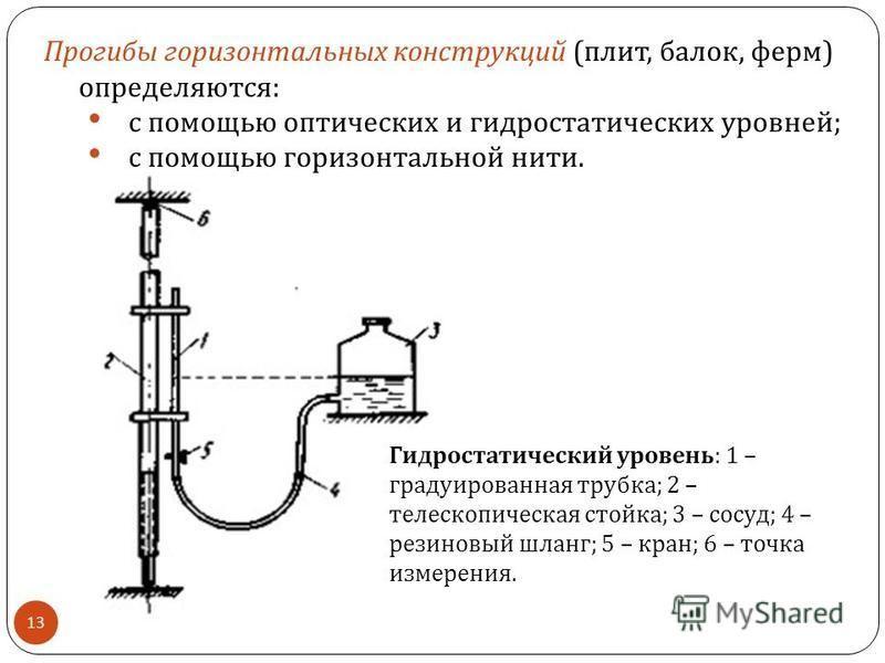 13 Гидростатический уровень: 1 – градуированная трубка; 2 – телескопическая стойка; 3 – сосуд; 4 – резиновый шланг; 5 – кран; 6 – точка измерения. Прогибы горизонтальных конструкций (плит, балок, ферм) определяются: с помощью оптических и гидростатич