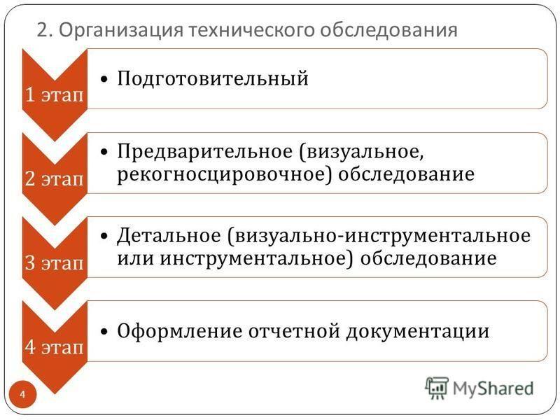 2. Организация технического обследования 4 1 этап Подготовительный 2 этап Предварительное ( визуальное, рекогносцировочное ) обследование 3 этап Детальное ( визуально - инструментальное или инструментальное ) обследование 4 этап Оформление отчетной д