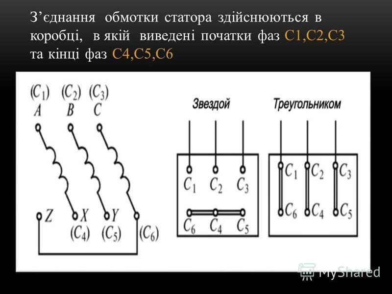 Зєднання обмотки статора здійснюються в коробці, в якій виведені початки фаз С1,С2,С3 та кінці фаз С4,С5,С6