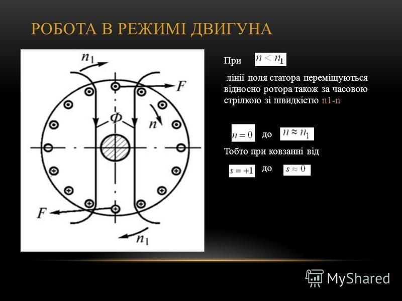 РОБОТА В РЕЖИМІ ДВИГУНА При лінії поля статора переміщуються відносно ротора також за часовою стрілкою зі швидкістю n1-n до Тобто при ковзанні від до